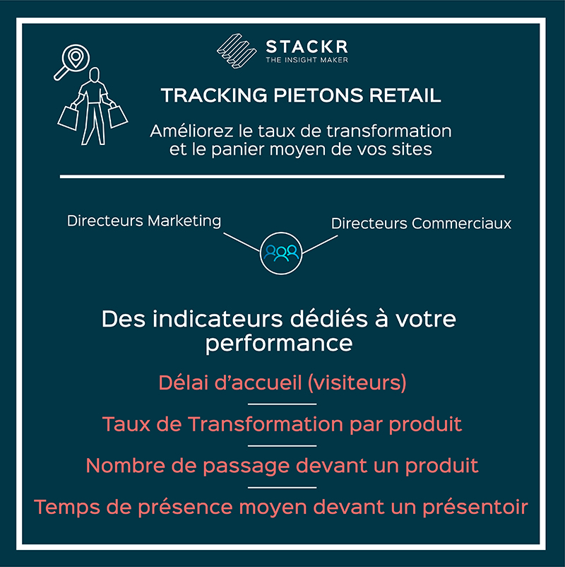 Infographie Tracking piétons retail STACKR